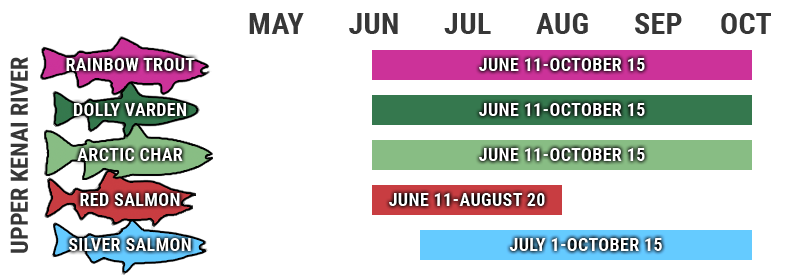 upper-kenai-calendar